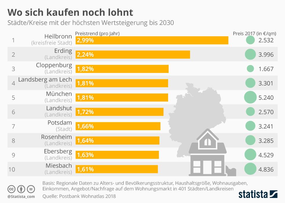 Heilbronn - heimliche Metropole der Milliardäre